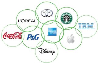 Identificar empresas encuestadoras fiables